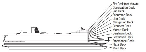 Ship Side View Image